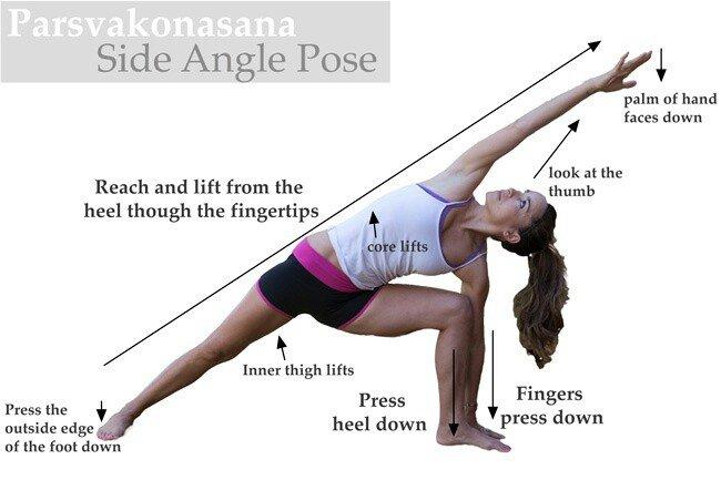 Yoga: Side Angle Pose