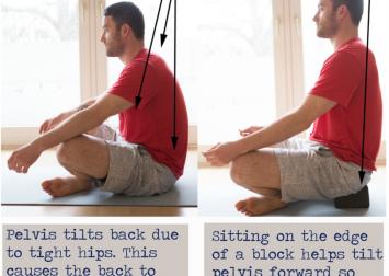 meditate correctly