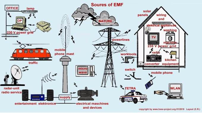 EMF-Op-compressed